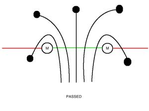 mando-double-passed